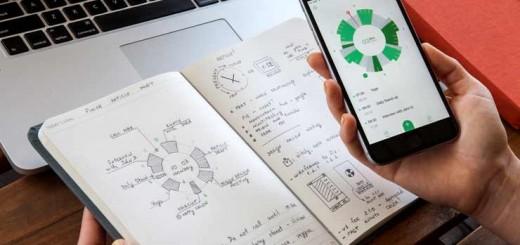 Slice Planner, el primer cuaderno conectado a tu calendario digital