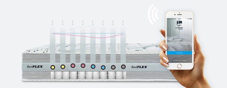 nuevo-colchon-ibedflex-que-monitoriza-el-sueno-Mamitech